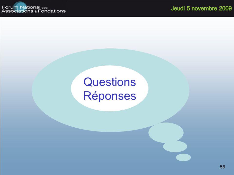 Questions Réponses 58