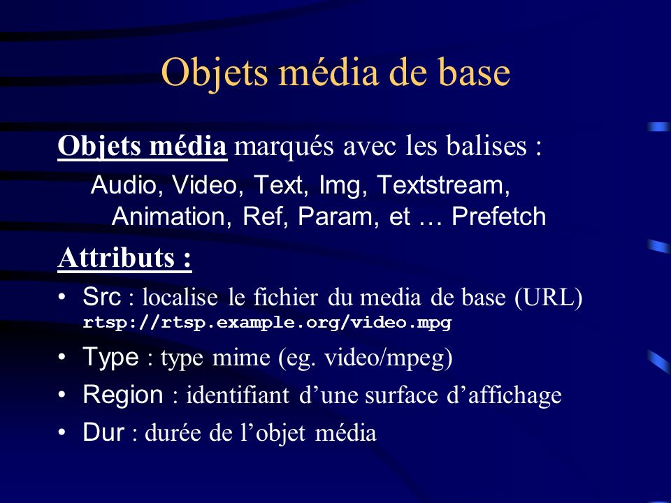 Objets média de base Objets média marqués avec les balises :