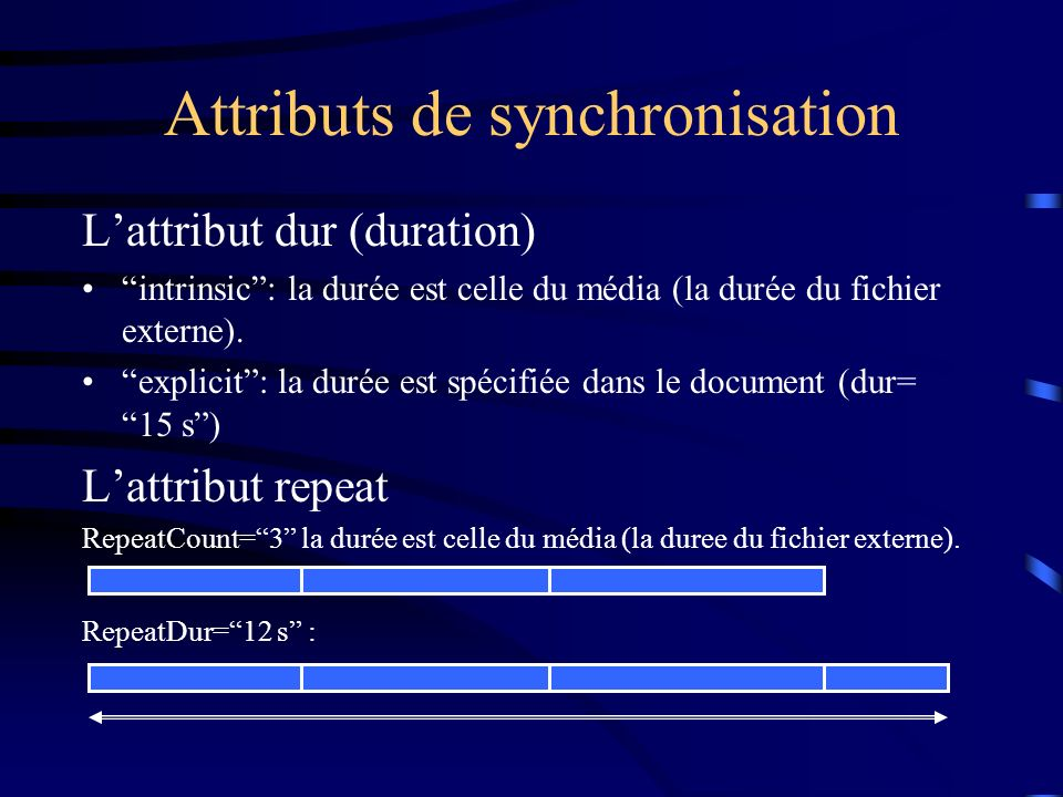 Attributs de synchronisation