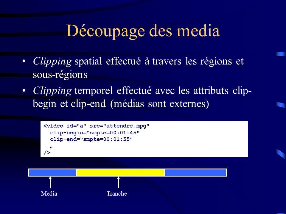 Découpage des media Clipping spatial effectué à travers les régions et sous-régions.
