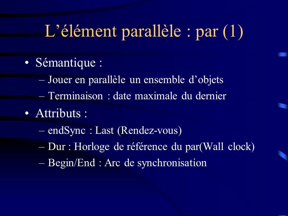 L'élément parallèle : par (1)