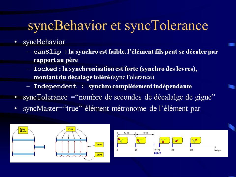 syncBehavior et syncTolerance