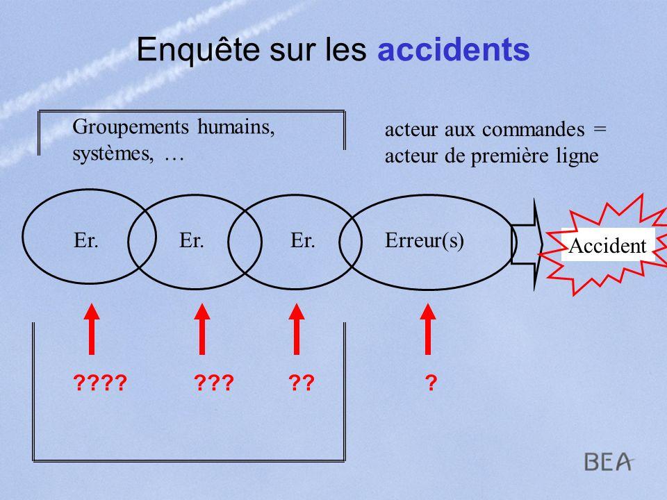 Enquête sur les accidents
