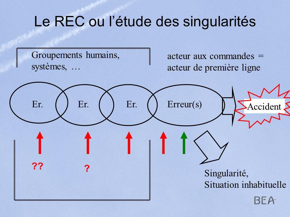 Le REC ou l'étude des singularités
