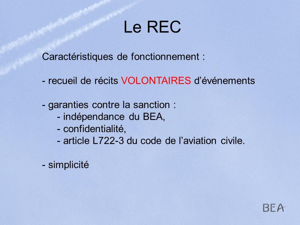Le REC Caractéristiques de fonctionnement :
