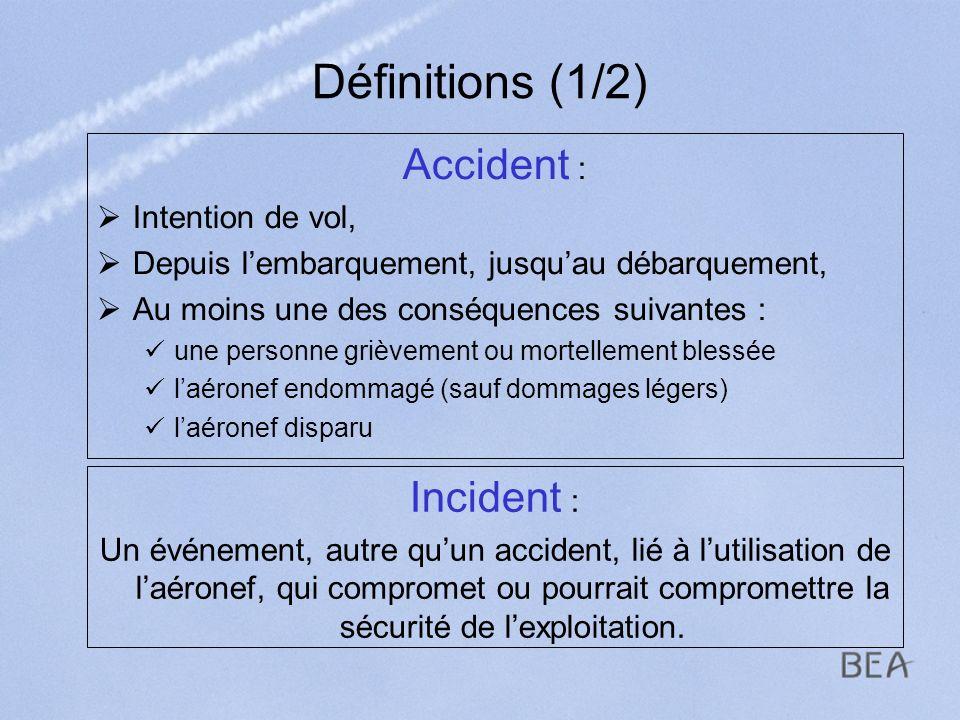 Définitions (1/2) Accident : Incident : Intention de vol,