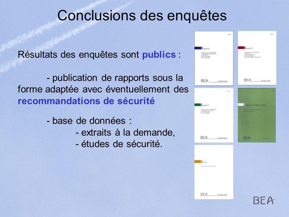 Conclusions des enquêtes