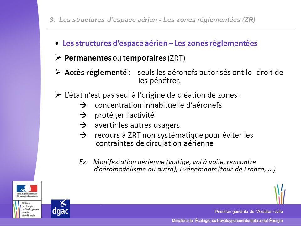 Les structures d'espace aérien – Les zones réglementées