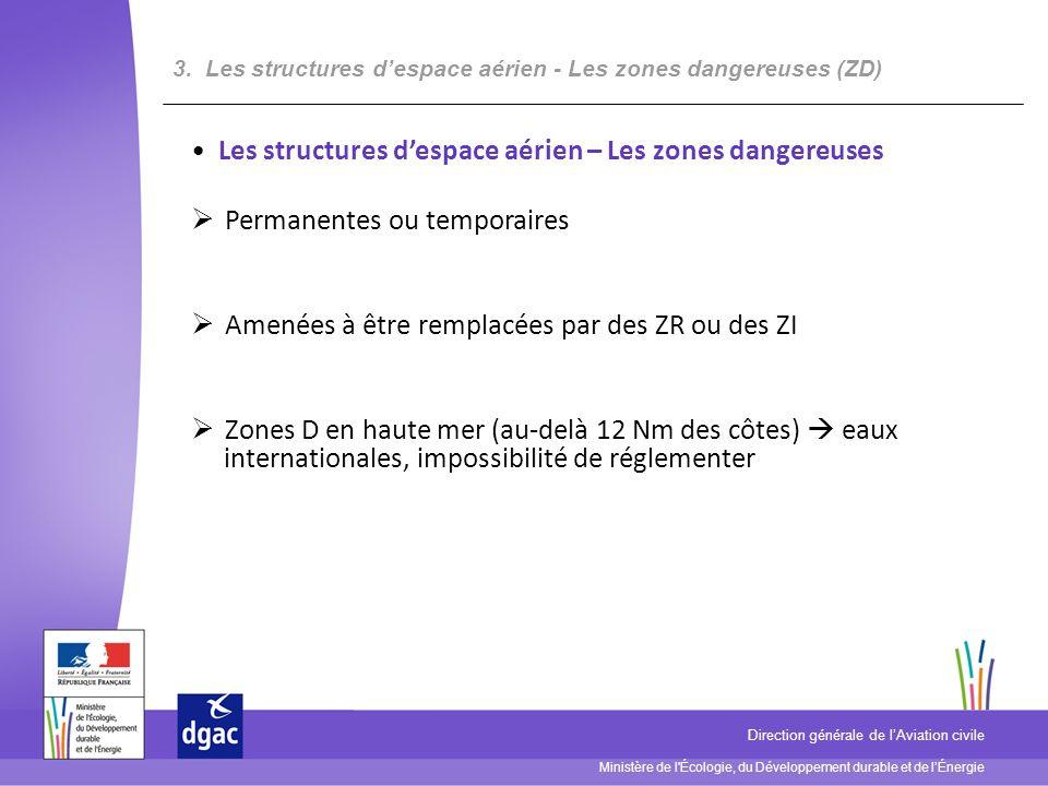 Les structures d'espace aérien – Les zones dangereuses