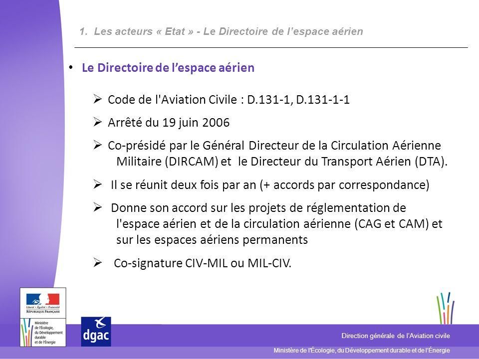 Le Directoire de l'espace aérien