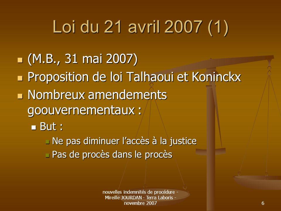 Loi du 21 avril 2007 (1) (M.B., 31 mai 2007) Proposition de loi Talhaoui et Koninckx. Nombreux amendements goouvernementaux :