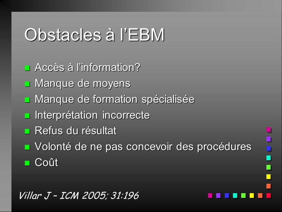 Obstacles à l'EBM Accès à l'information Manque de moyens