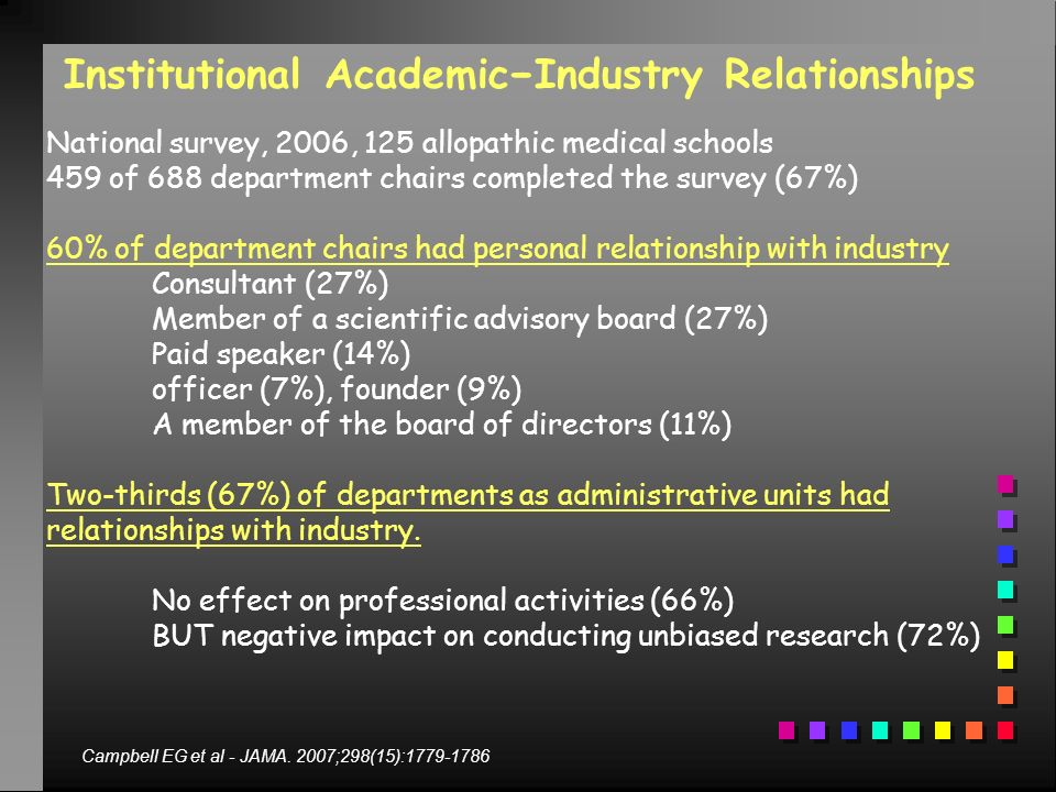 Institutional Academic−Industry Relationships