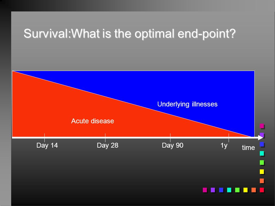 Survival:What is the optimal end-point