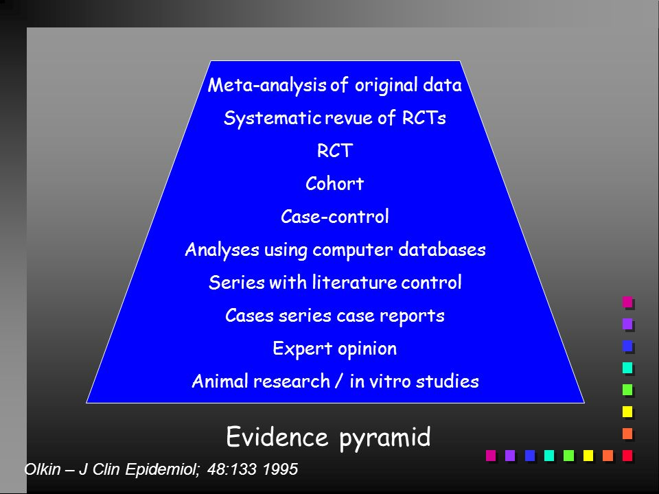 Evidence pyramid Meta-analysis of original data