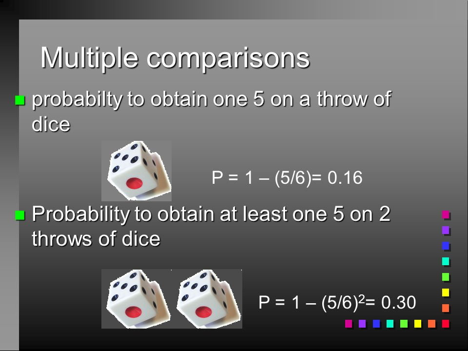 Multiple comparisons probabilty to obtain one 5 on a throw of dice