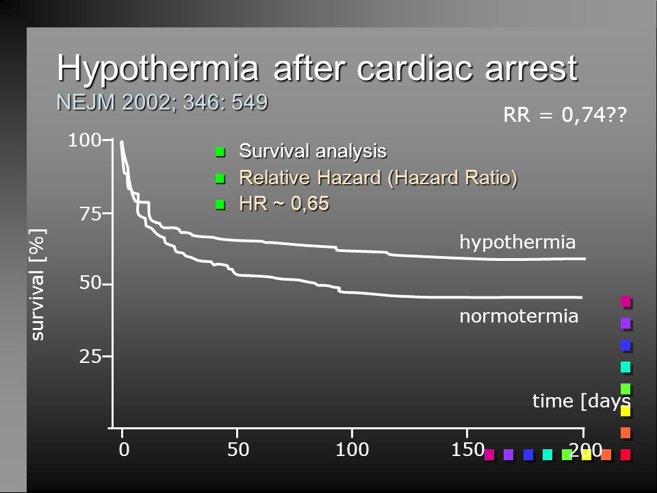 Hypothermia after cardiac arrest NEJM 2002; 346: 549