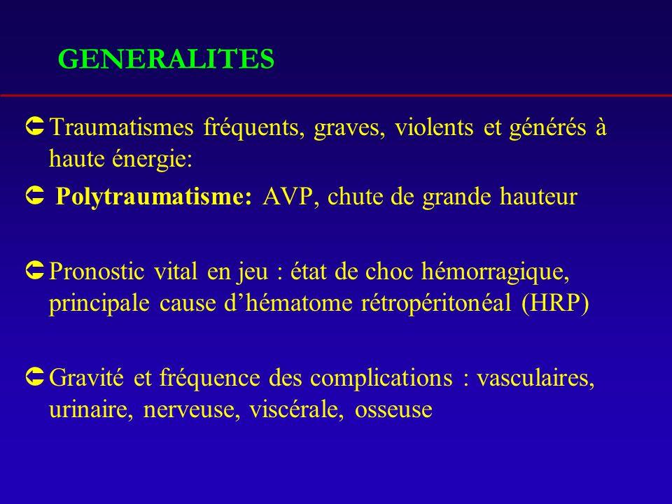 GENERALITES Traumatismes fréquents, graves, violents et générés à haute énergie: Polytraumatisme: AVP, chute de grande hauteur.