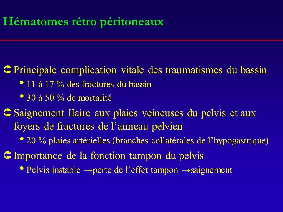 Hématomes rétro péritoneaux