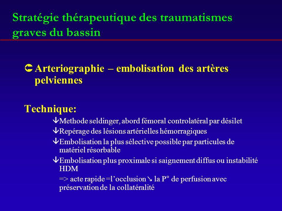 Stratégie thérapeutique des traumatismes graves du bassin