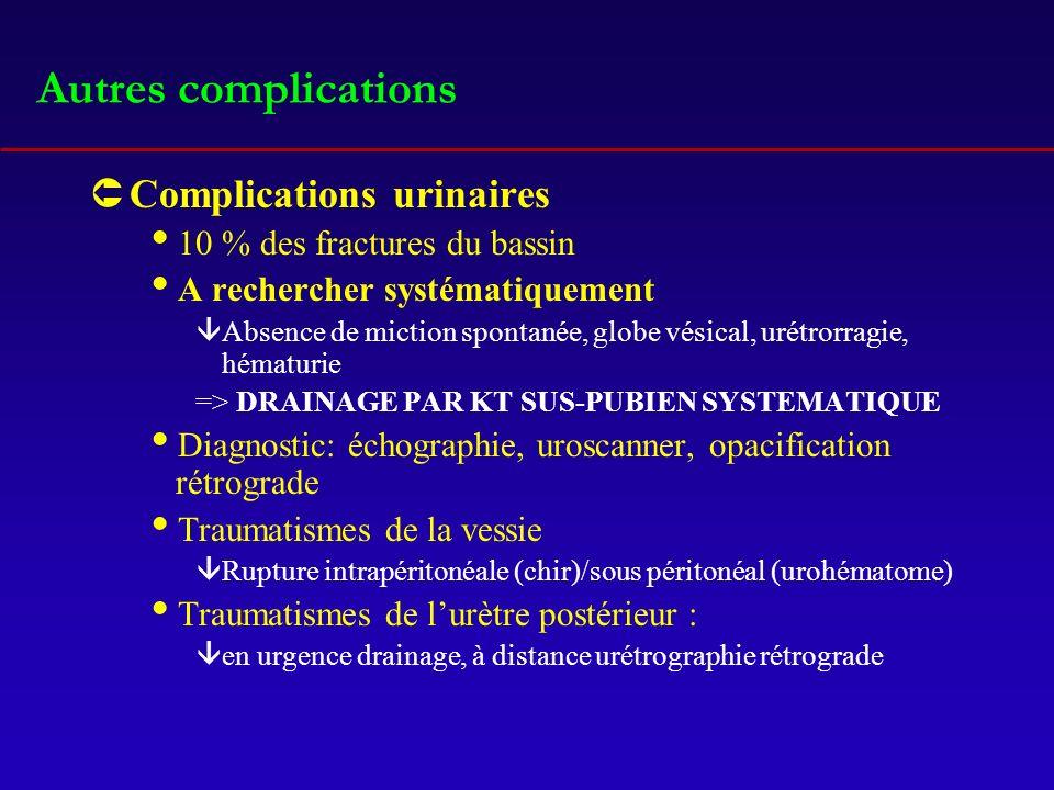 Autres complications Complications urinaires