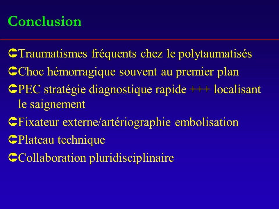 Conclusion Traumatismes fréquents chez le polytaumatisés