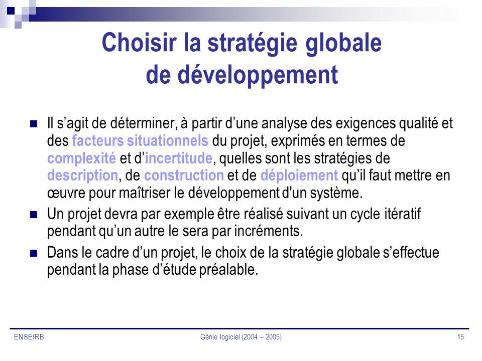 Choisir la stratégie globale de développement