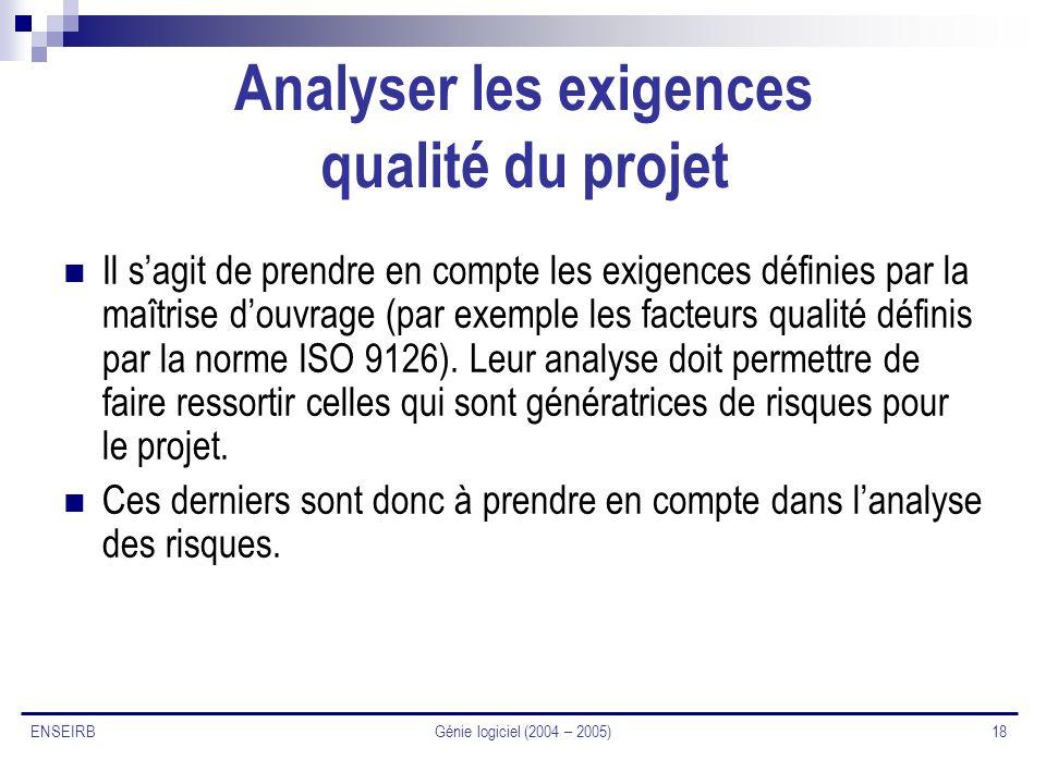 Analyser les exigences qualité du projet