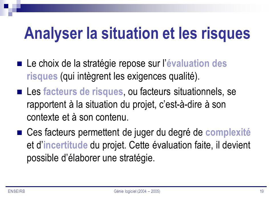 Analyser la situation et les risques