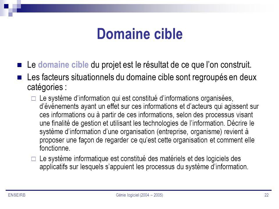 Domaine cible Le domaine cible du projet est le résultat de ce que l'on construit.