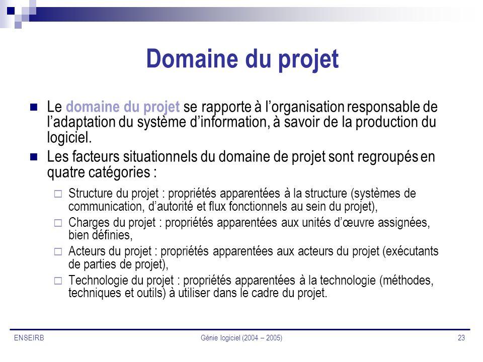 Domaine du projet