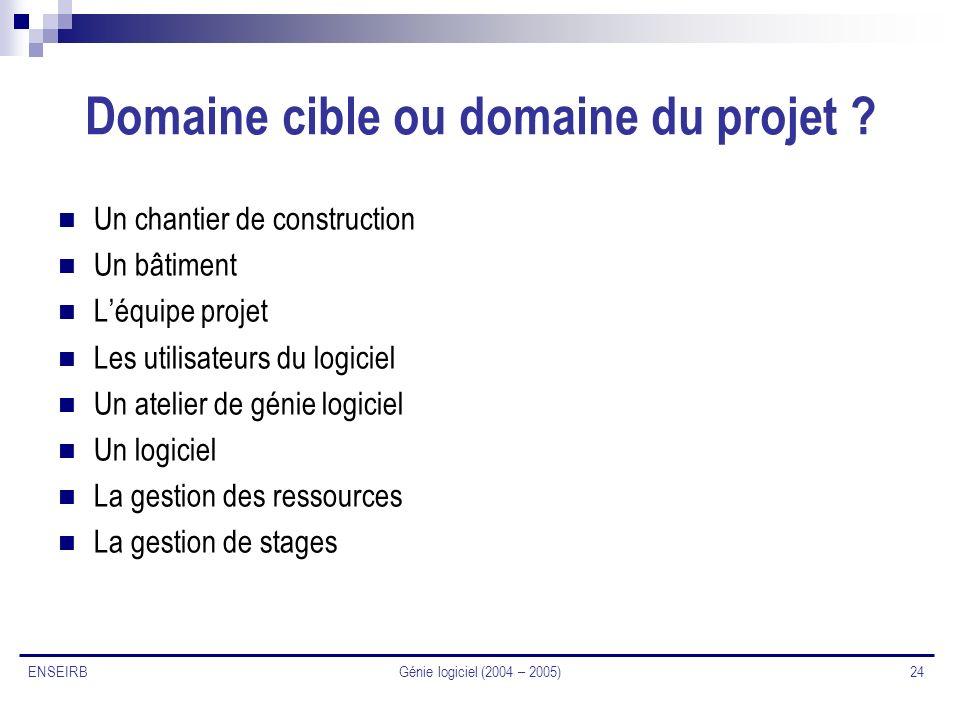 Domaine cible ou domaine du projet
