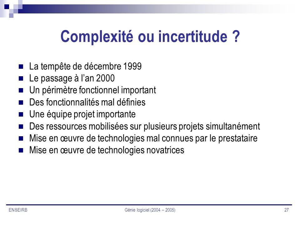 Complexité ou incertitude