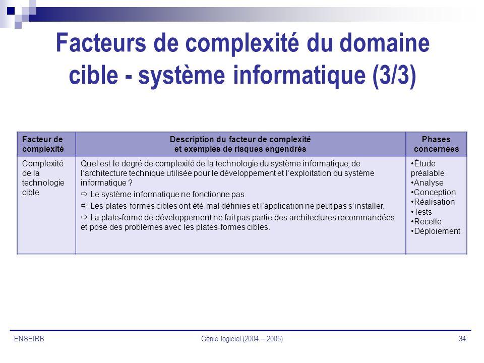 Facteurs de complexité du domaine cible - système informatique (3/3)