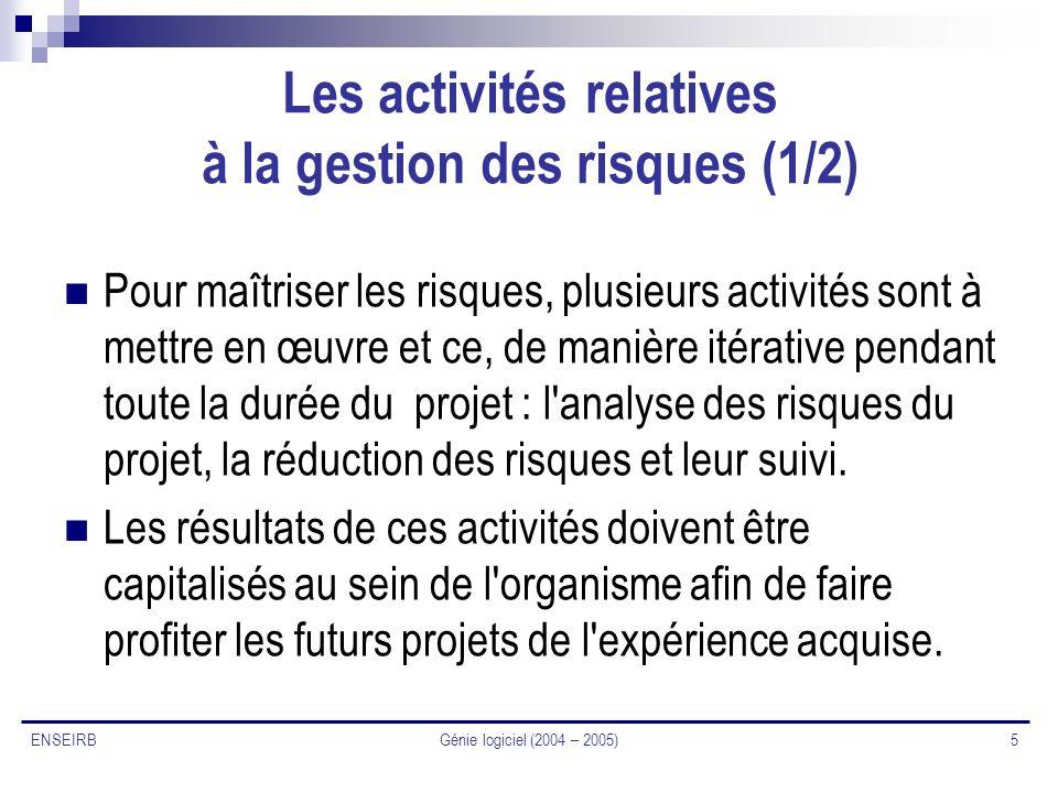Les activités relatives à la gestion des risques (1/2)