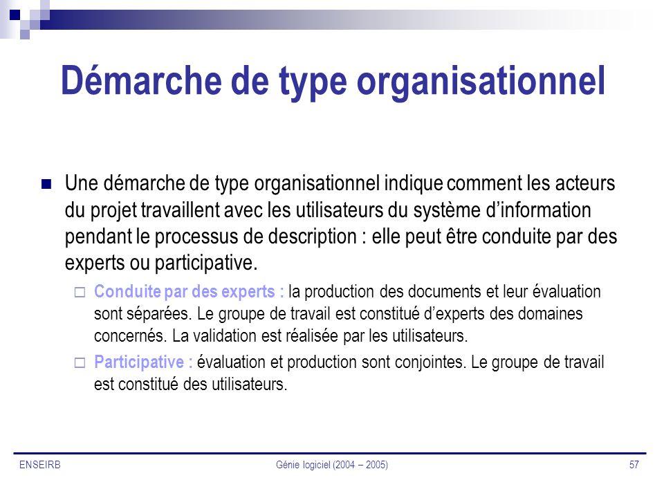 Démarche de type organisationnel