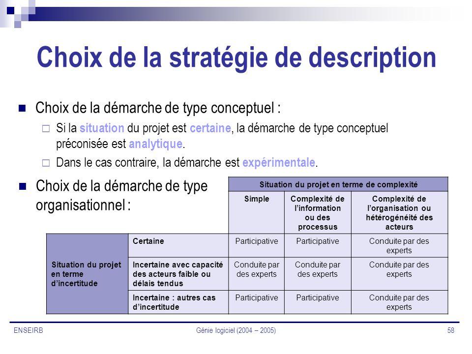 Choix de la stratégie de description