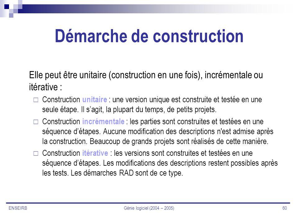 Démarche de construction