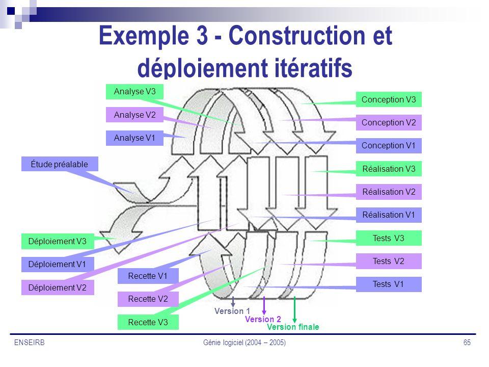 Exemple 3 - Construction et déploiement itératifs