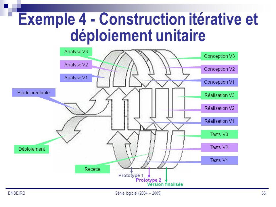 Exemple 4 - Construction itérative et déploiement unitaire