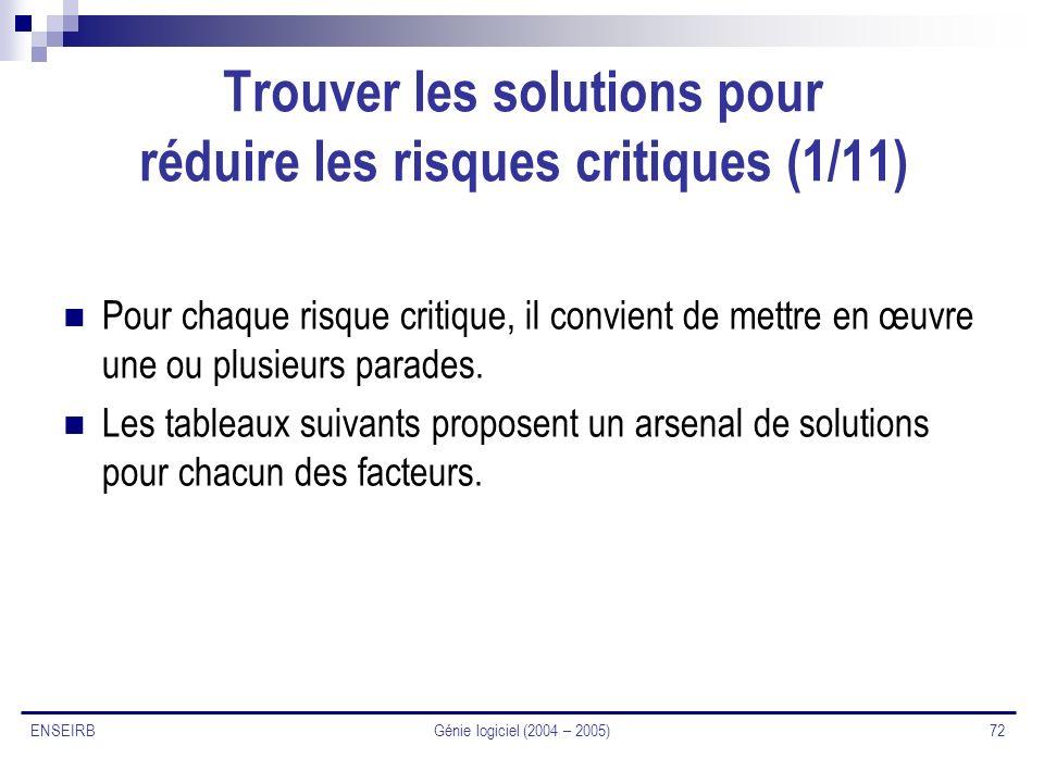 Trouver les solutions pour réduire les risques critiques (1/11)