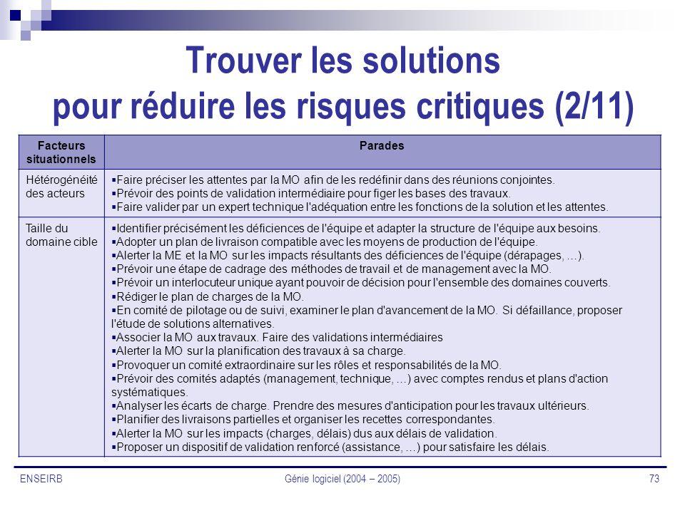 Trouver les solutions pour réduire les risques critiques (2/11)