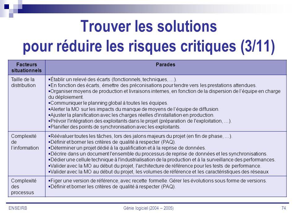 Trouver les solutions pour réduire les risques critiques (3/11)
