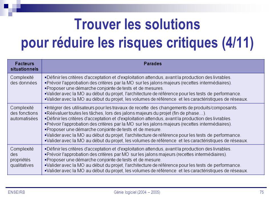 Trouver les solutions pour réduire les risques critiques (4/11)