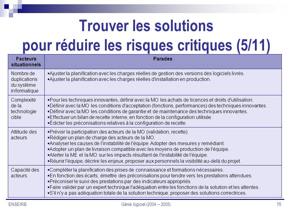 Trouver les solutions pour réduire les risques critiques (5/11)