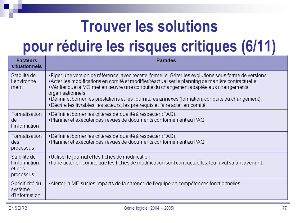 Trouver les solutions pour réduire les risques critiques (6/11)