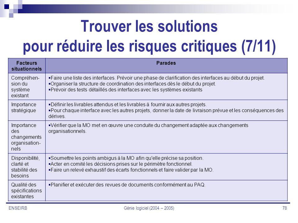 Trouver les solutions pour réduire les risques critiques (7/11)