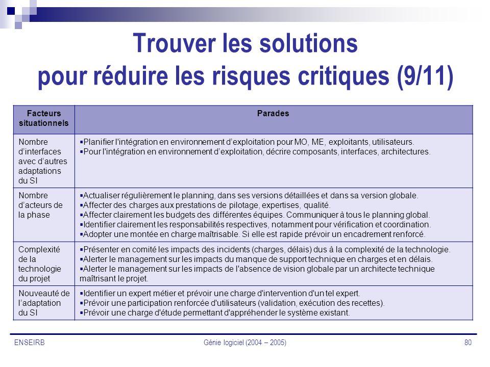 Trouver les solutions pour réduire les risques critiques (9/11)