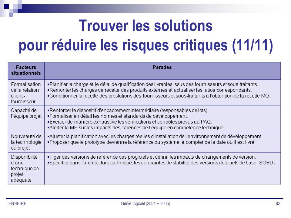 Trouver les solutions pour réduire les risques critiques (11/11)