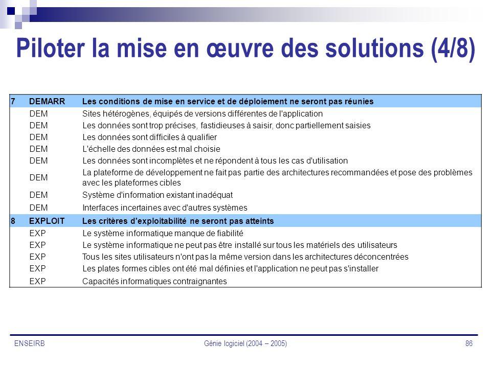 Piloter la mise en œuvre des solutions (4/8)